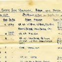 List of Enemy Gun Positions - Lower Struma Area - WW1