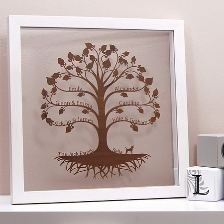 Follow Friday Family Tree Wall Art Gift Ideas For