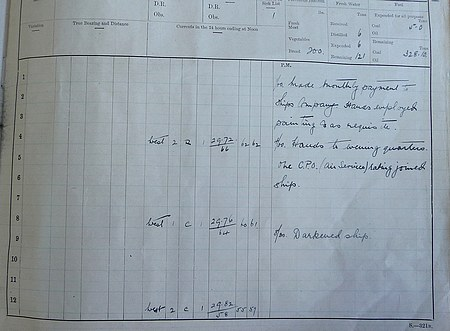 Ship's Log for HMS Riviera - 30th June 1915