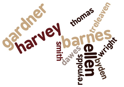 Barnes Family Tree Surnames